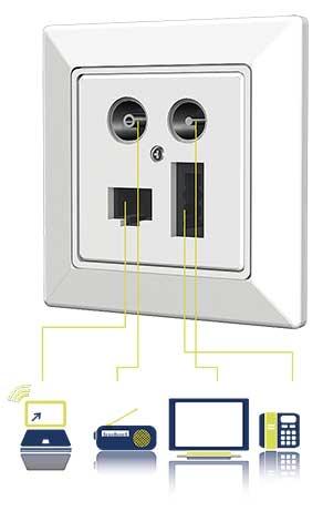 Multimediadose (Beispiel)
